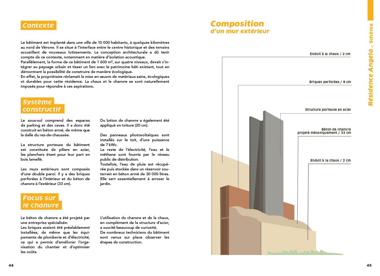 Pages 44-45 du livre Batir en Chanvre